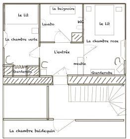Plan de chambres