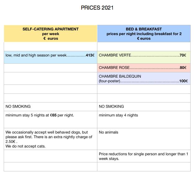 prices 2021 website